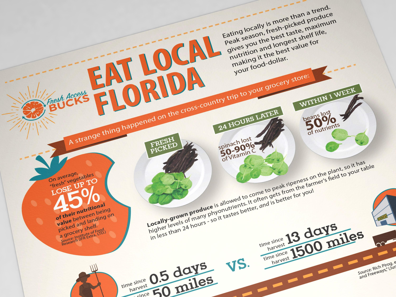 infographic close