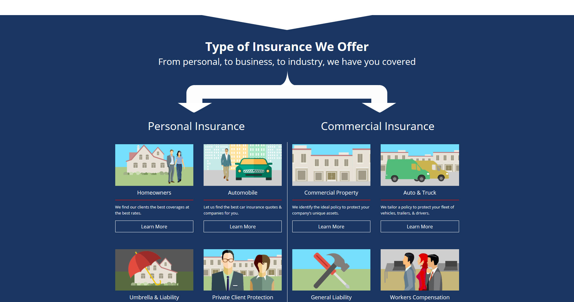 Home  Insurance Placement Solutions